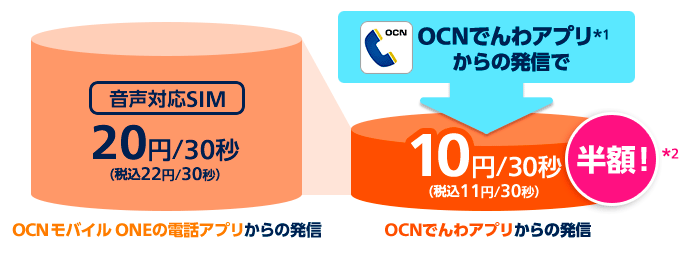 OCNでんわアプリで通話料が半額に!
