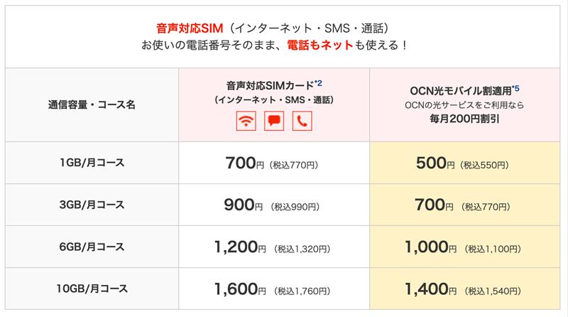 OCNモバイルONEの新プラン・料金