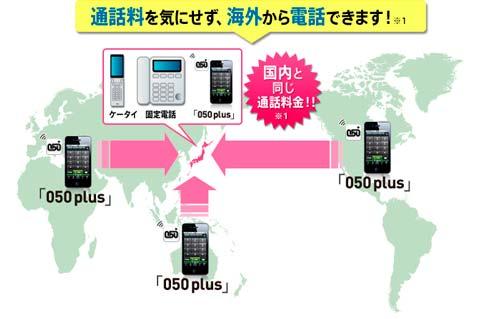 050 plus 海外から電話