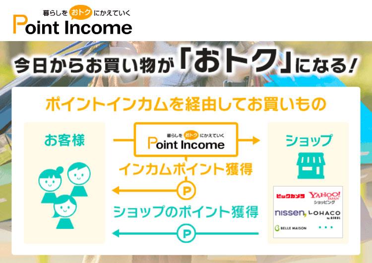 【ポイ活】ポイントサイト「ポイントインカム」の特徴・評判をチェック!