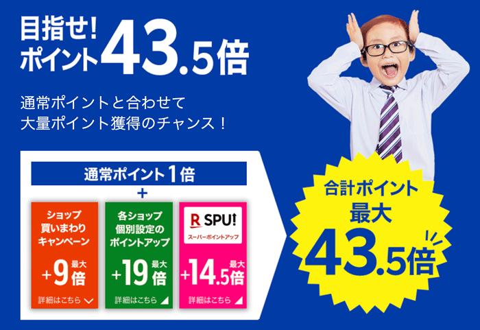 スーパーポイントアッププログラム(SPU)でポイント最高43.5倍