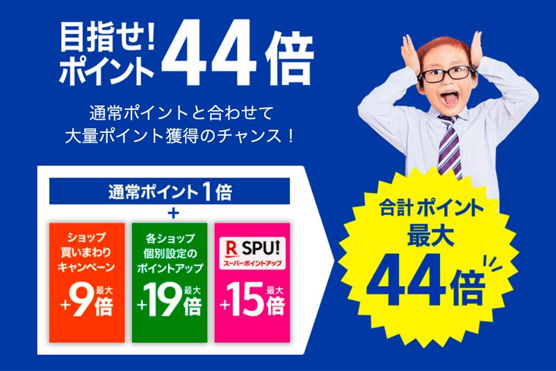 スーパーポイントアッププログラム(SPU)でポイント最高44倍