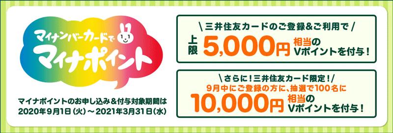 三井住友カードのマイナポイント上乗せ(+抽選で10,000円)