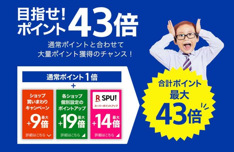 スーパーポイントアッププログラム(SPU)でポイント最高43倍