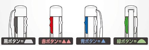 ノックの形が色ごとに違う